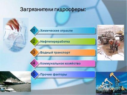 15 Загрязнители гидросферы: